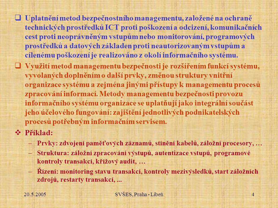 20.5.2005SVŠES, Praha - Libeň4  Uplatnění metod bezpečnostního managementu, založené na ochraně technických prostředků ICT proti poškození a odcizení, komunikačních cest proti neoprávněným vstupům nebo monitorování, programových prostředků a datových základen proti neautorizovaným vstupům a cílenému poškození je realizováno z okolí informačního systému.