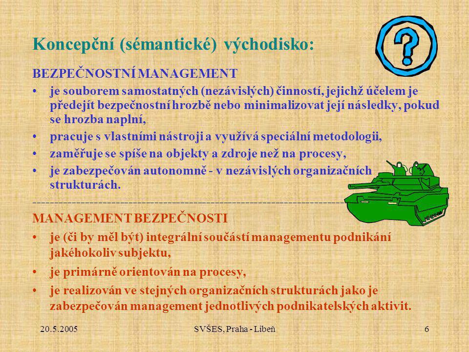 20.5.2005SVŠES, Praha - Libeň6 Koncepční (sémantické) východisko: BEZPEČNOSTNÍ MANAGEMENT je souborem samostatných (nezávislých) činností, jejichž úče