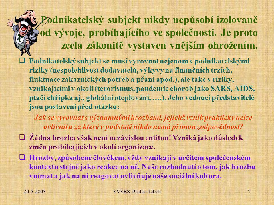 20.5.2005SVŠES, Praha - Libeň7 Podnikatelský subjekt nikdy nepůsobí izolovaně od vývoje, probíhajícího ve společnosti. Je proto zcela zákonitě vystave