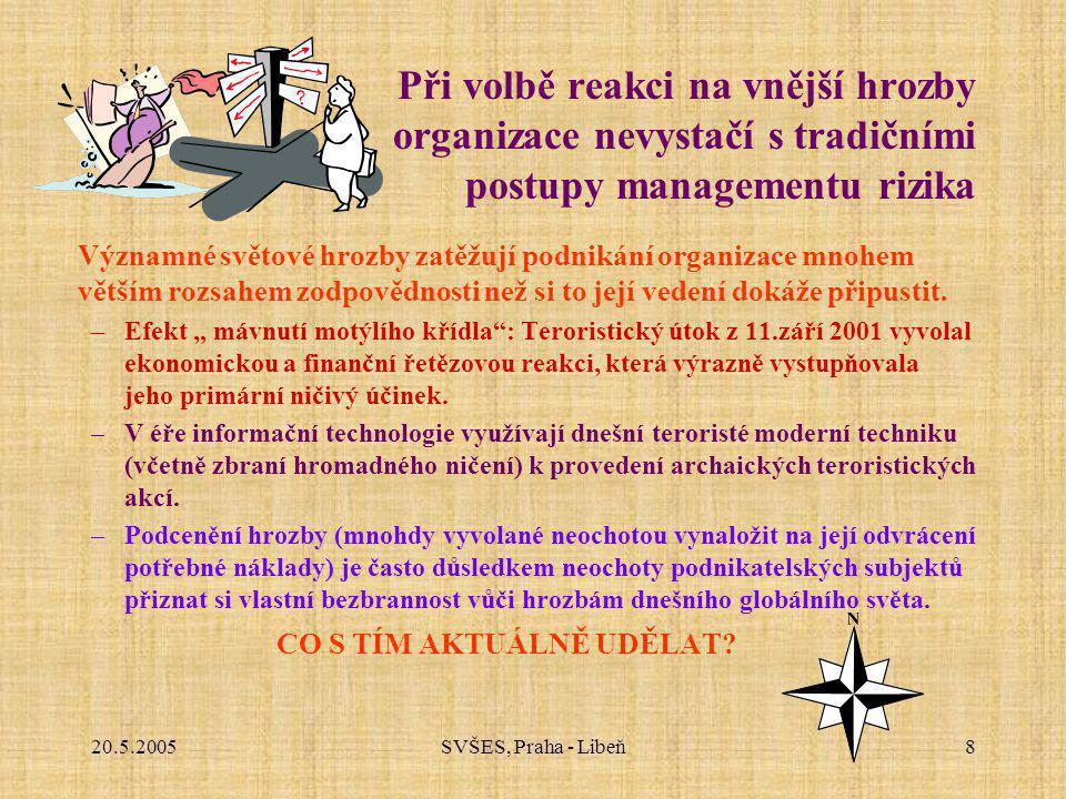 20.5.2005SVŠES, Praha - Libeň8 Při volbě reakci na vnější hrozby organizace nevystačí s tradičními postupy managementu rizika Významné světové hrozby zatěžují podnikání organizace mnohem větším rozsahem zodpovědnosti než si to její vedení dokáže připustit.