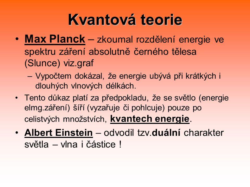 Kvantová teorie Max Planck – zkoumal rozdělení energie ve spektru záření absolutně černého tělesa (Slunce) viz.graf –Vypočtem dokázal, že energie ubývá při krátkých i dlouhých vlnových délkách.