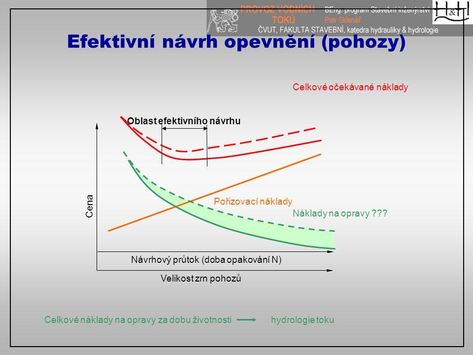 Efektivní návrh opevnění (pohozy) Velikost zrn pohozů Návrhový průtok (doba opakování N) Pořizovací náklady Náklady na opravy ??? Celkové očekávané ná