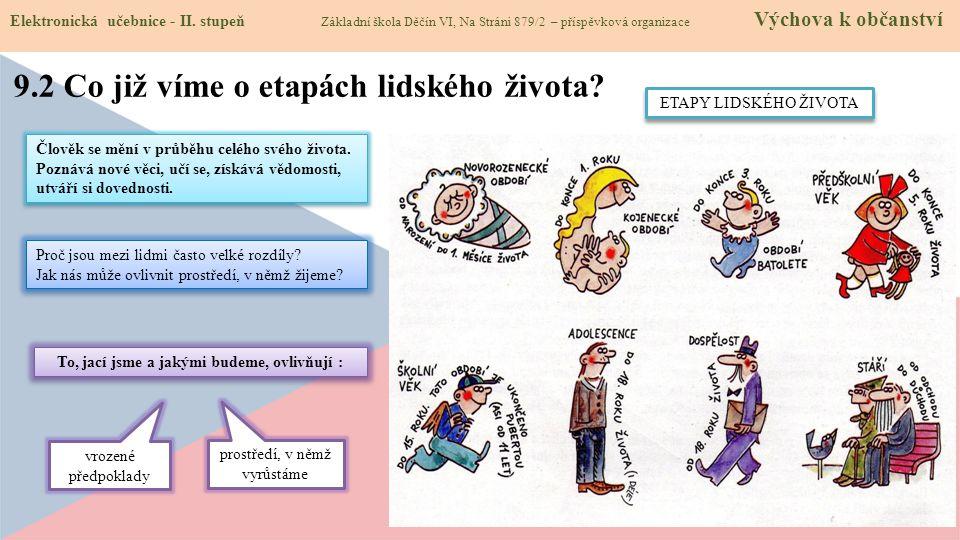 9.3 Jaké si řekneme nové termíny a názvy.Elektronická učebnice - II.