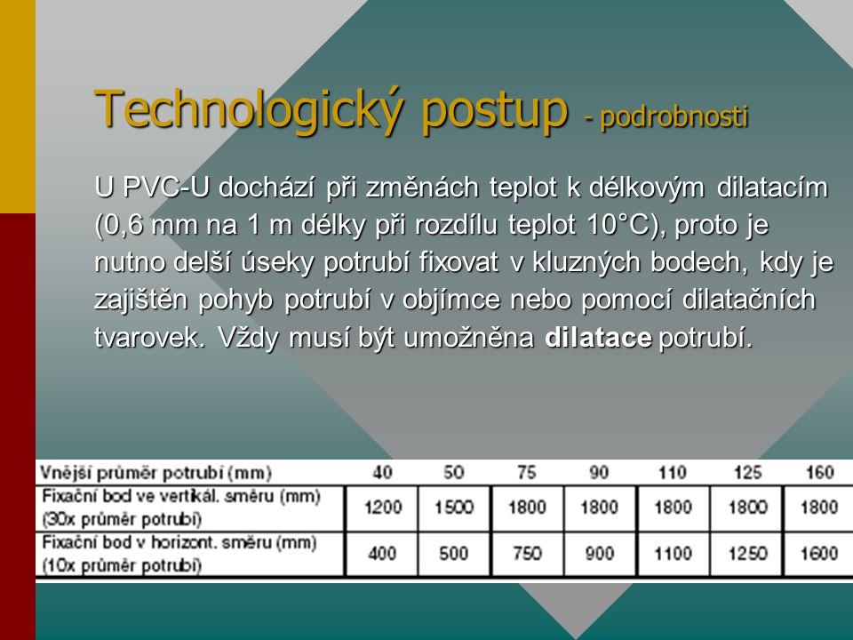 Technologický postup - podrobnosti U PVC-U dochází při změnách teplot k délkovým dilatacím (0,6 mm na 1 m délky při rozdílu teplot 10°C), proto je nut