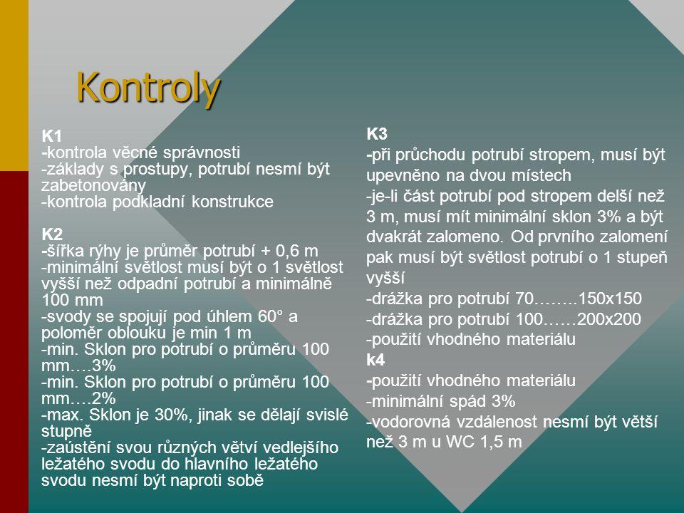 Kontroly K1 -kontrola věcné správnosti -základy s prostupy, potrubí nesmí být zabetonovány -kontrola podkladní konstrukce K2 -šířka rýhy je průměr pot