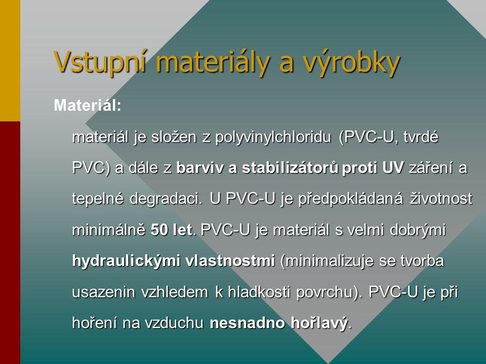 Vstupní materiály a výrobky materiál je složen z polyvinylchloridu (PVC-U, tvrdé PVC) a dále z barviv a stabilizátorů proti UV záření a tepelné degrad