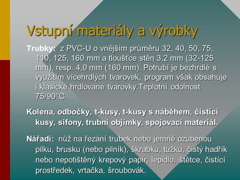 z PVC-U o vnějším průměru 32, 40, 50, 75, 110, 125, 160 mm a tloušťce stěn 3,2 mm (32-125 mm), resp. 4,0 mm (160 mm). Potrubí je bezhrdlé s využitím v