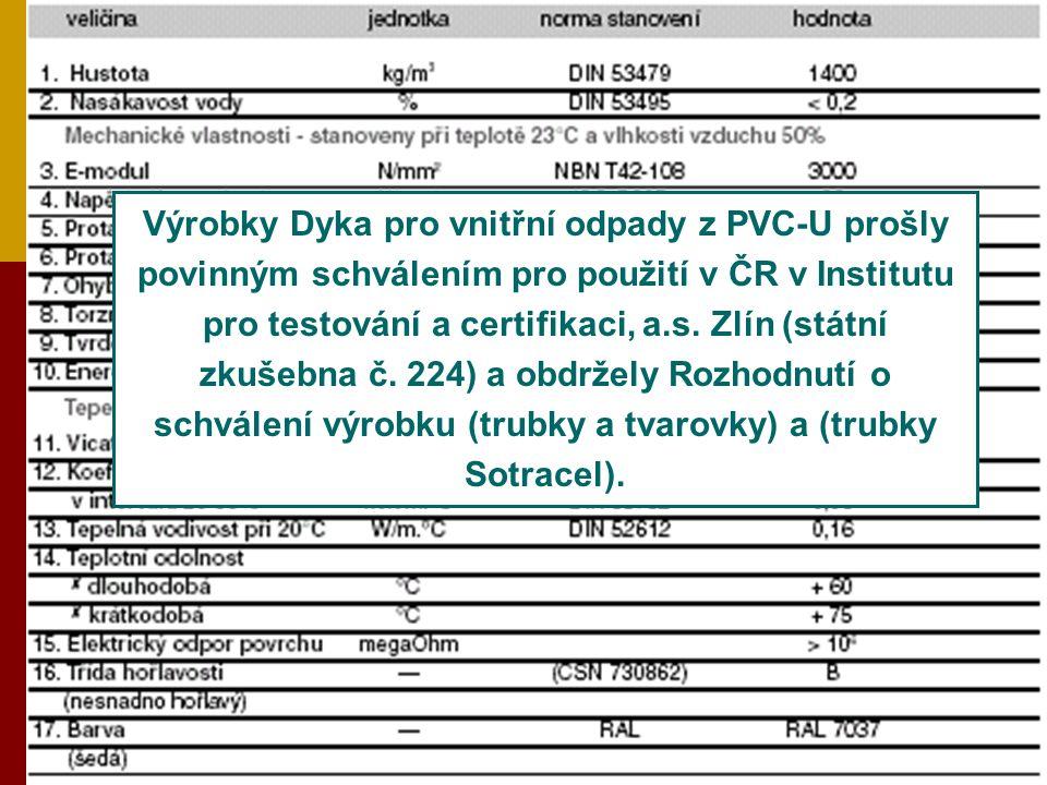 Výrobky Dyka pro vnitřní odpady z PVC-U prošly povinným schválením pro použití v ČR v Institutu pro testování a certifikaci, a.s. Zlín (státní zkušebn