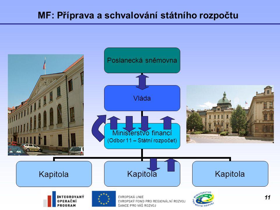 11 Poslanecká sněmovna Vláda Ministerstvo financí (Odbor 11 – Státní rozpočet) Kapitola MF: Příprava a schvalování státního rozpočtu