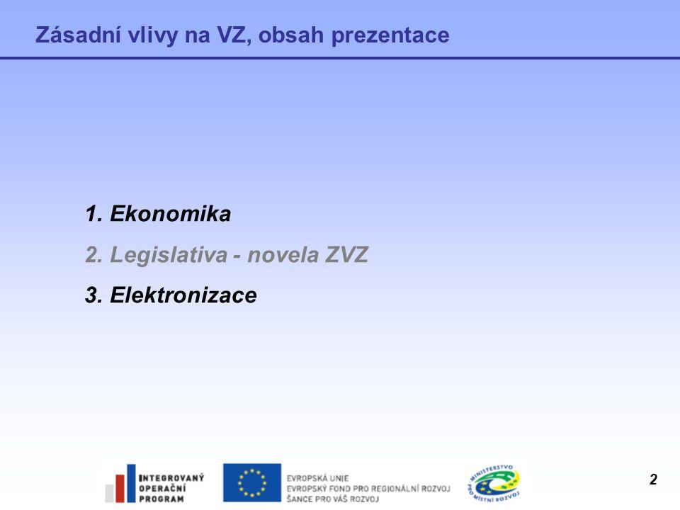 3 Veřejné zakázky – finanční objem Výdaje veřejného sektoru na nákup zboží,služeb, stavebních prácí od 1 Kč výše veškeré nákupy a investice pořizované zadavateli (veřejnými i sektorovými) od privátních dodavatelů EU15-20% HDP20072088 miliard EURO trvalá pozornost, legislativní tlak, směrnice, sdělení, nařízení,… pilotní projekty,… ČR17,5% HDP2009 631 miliard Kč trvalá témata : zvyšování efektivnosti, snižování korupce, administrativní zátěže, … legislativní vývoj, elektronizace, posilování transparentnosti,…