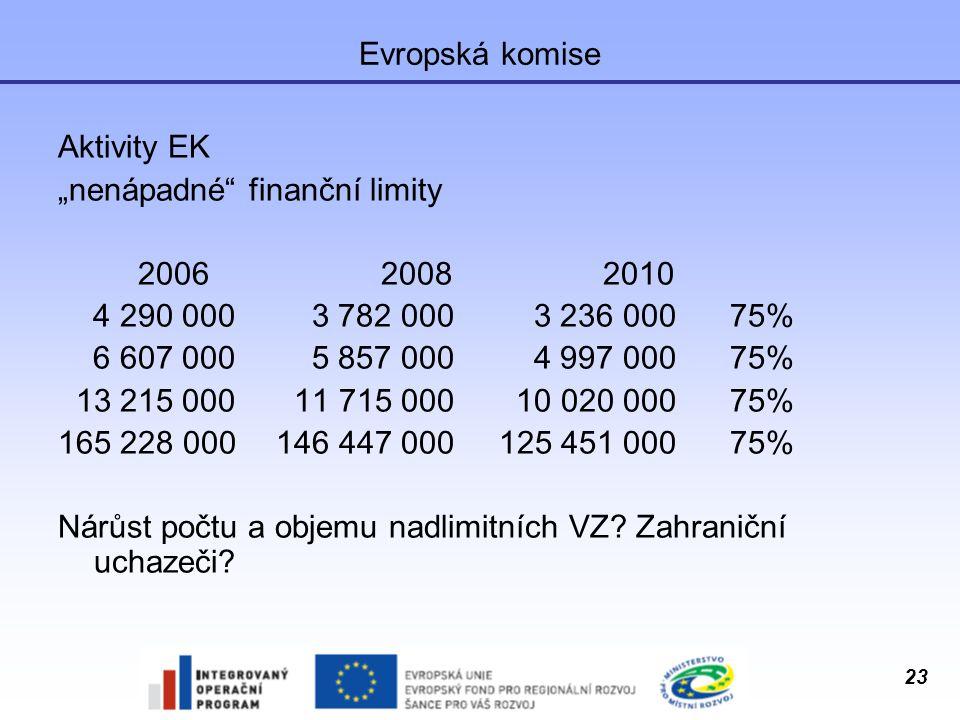 """23 Evropská komise Aktivity EK """"nenápadné"""" finanční limity 2006 2008 2010 4 290 000 3 782 000 3 236 00075% 6 607 000 5 857 000 4 997 00075% 13 215 000"""