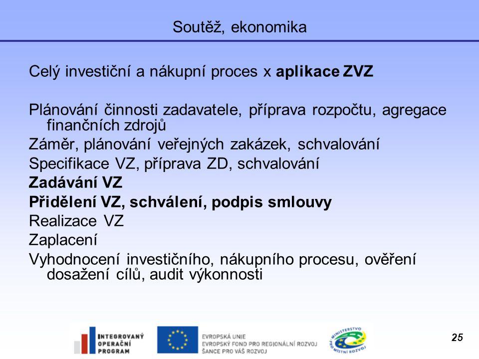 25 Soutěž, ekonomika Celý investiční a nákupní proces x aplikace ZVZ Plánování činnosti zadavatele, příprava rozpočtu, agregace finančních zdrojů Zámě