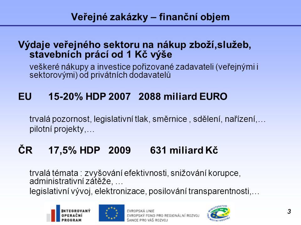 64 Obchodní model Stávající obchodní model není v souladu se zákonem č.