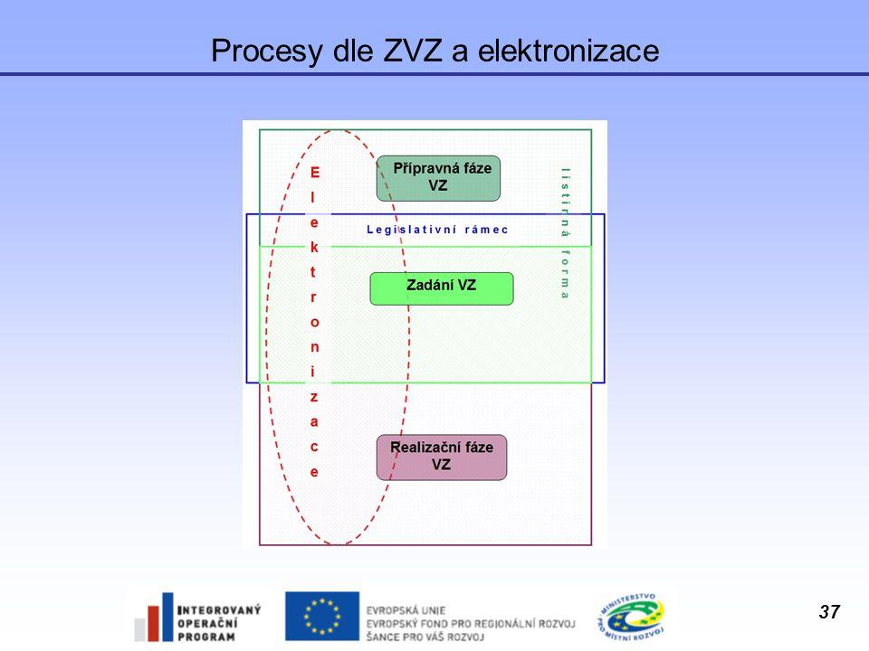 37 Procesy dle ZVZ a elektronizace