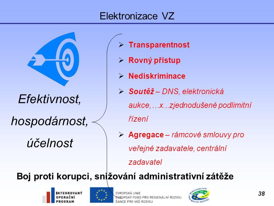 38 Elektronizace VZ Efektivnost, hospodárnost, účelnost  Transparentnost  Rovný přístup  Nediskriminace  Soutěž – DNS, elektronická aukce,…x...zje
