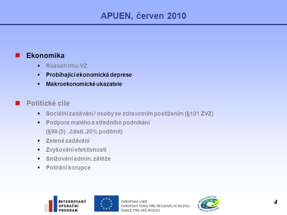 4 APUEN, červen 2010 Ekonomika  Rozsah trhu VZ  Probíhající ekonomická deprese  Makroekonomické ukazatele Politické cíle  Sociální zadávání / osob