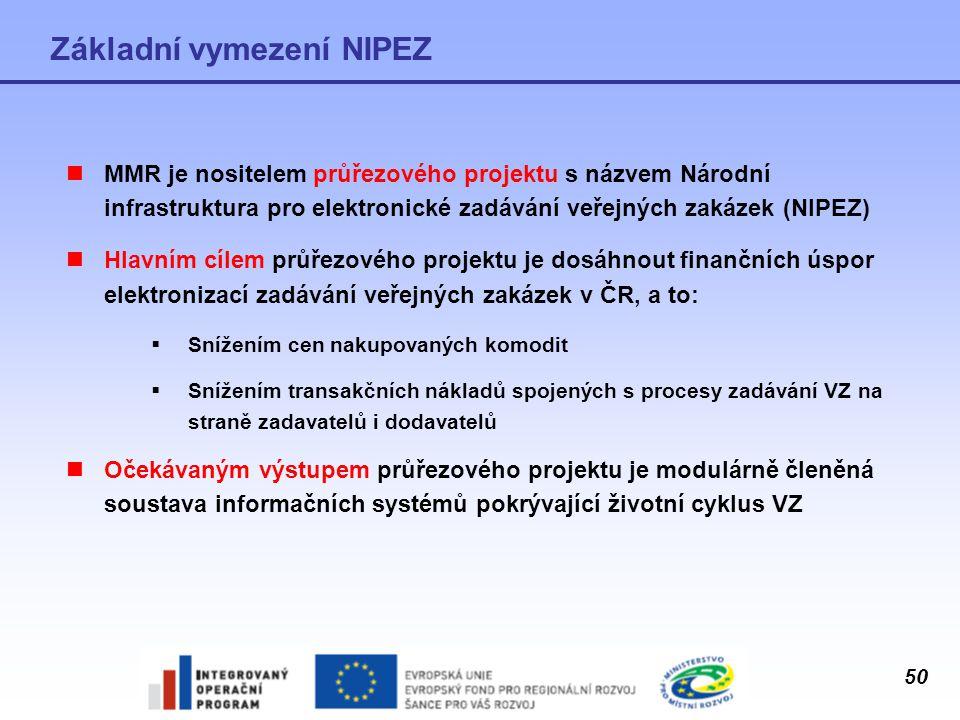 50 Základní vymezení NIPEZ MMR je nositelem průřezového projektu s názvem Národní infrastruktura pro elektronické zadávání veřejných zakázek (NIPEZ) H