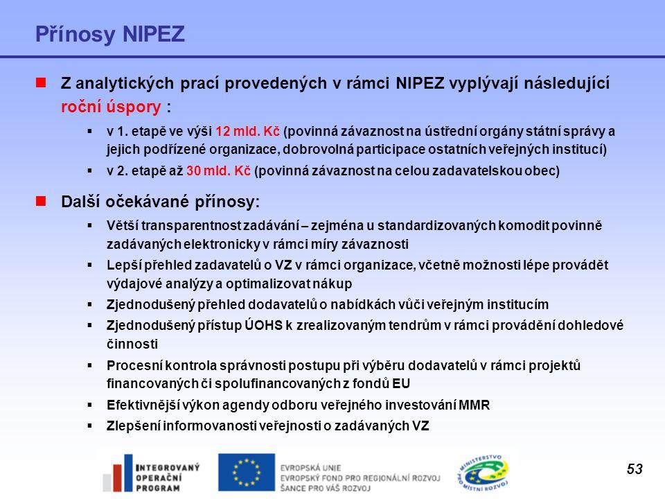 53 Přínosy NIPEZ Z analytických prací provedených v rámci NIPEZ vyplývají následující roční úspory :  v 1. etapě ve výši 12 mld. Kč (povinná závaznos