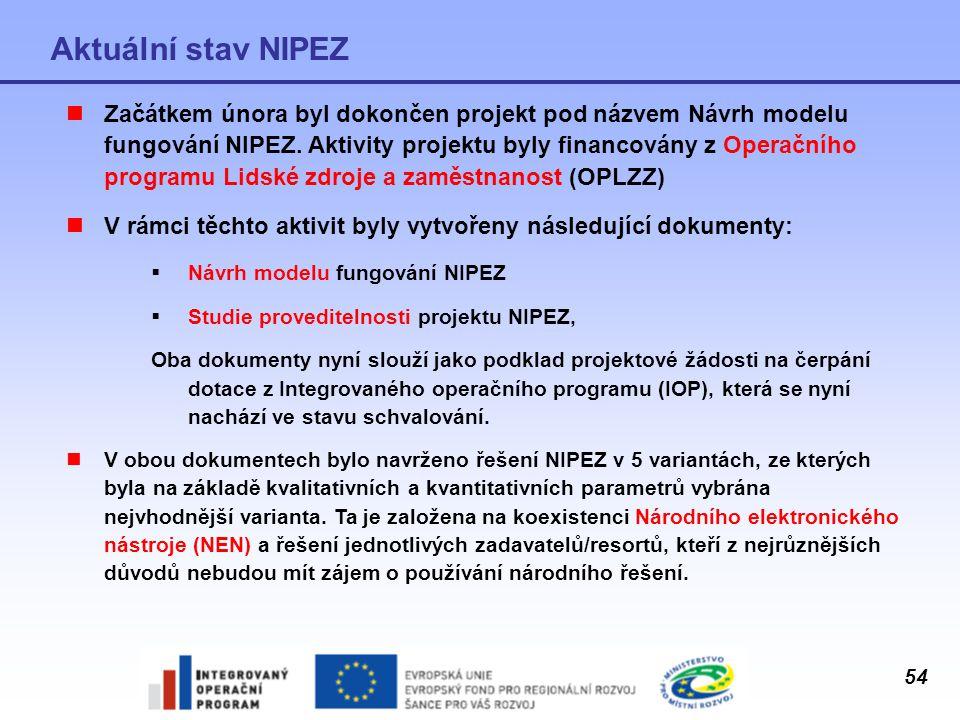 54 Aktuální stav NIPEZ Začátkem února byl dokončen projekt pod názvem Návrh modelu fungování NIPEZ. Aktivity projektu byly financovány z Operačního pr