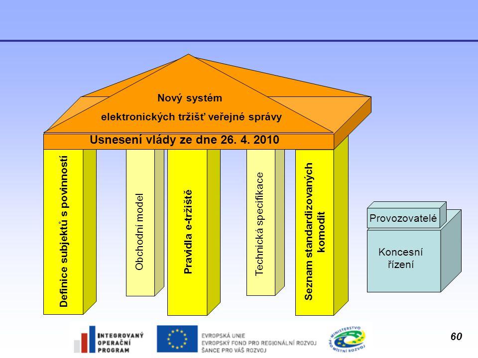 60 Usnesení vlády ze dne 26. 4. 2010 Definice subjektů s povinností Seznam standardizovaných komodit Obchodní model Technická specifikace Pravidla e-t