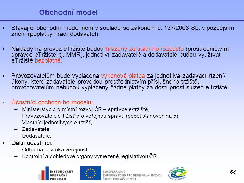 64 Obchodní model Stávající obchodní model není v souladu se zákonem č. 137/2006 Sb. v pozdějším znění (poplatky hradí dodavatel). Náklady na provoz e