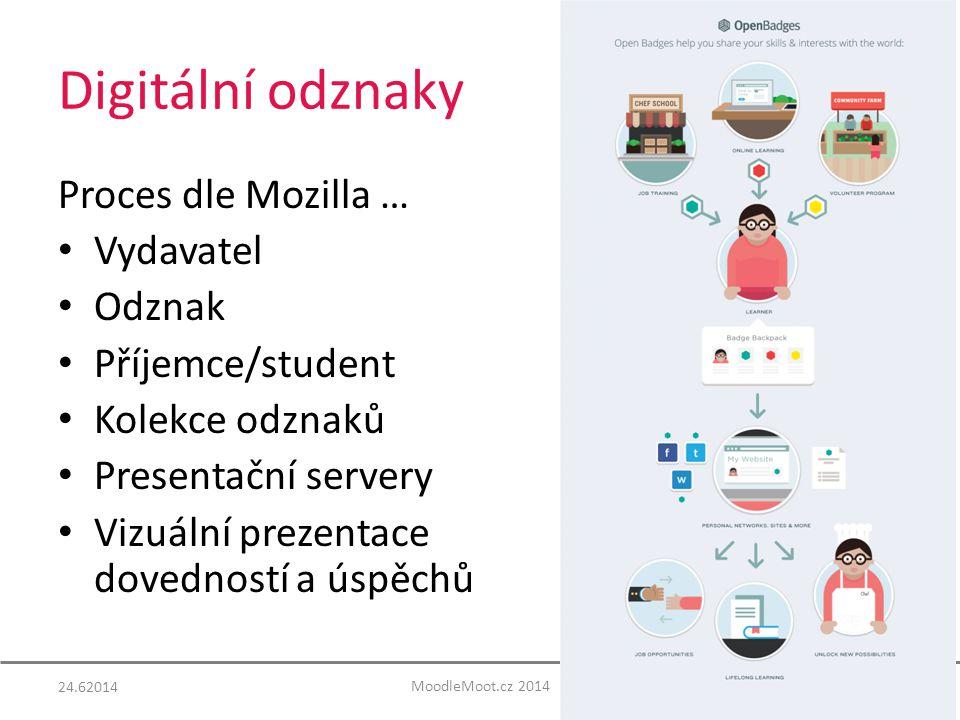 Digitální odznaky Proces dle Mozilla … Vydavatel Odznak Příjemce/student Kolekce odznaků Presentační servery Vizuální prezentace dovedností a úspěchů 24.6201415 MoodleMoot.cz 2014