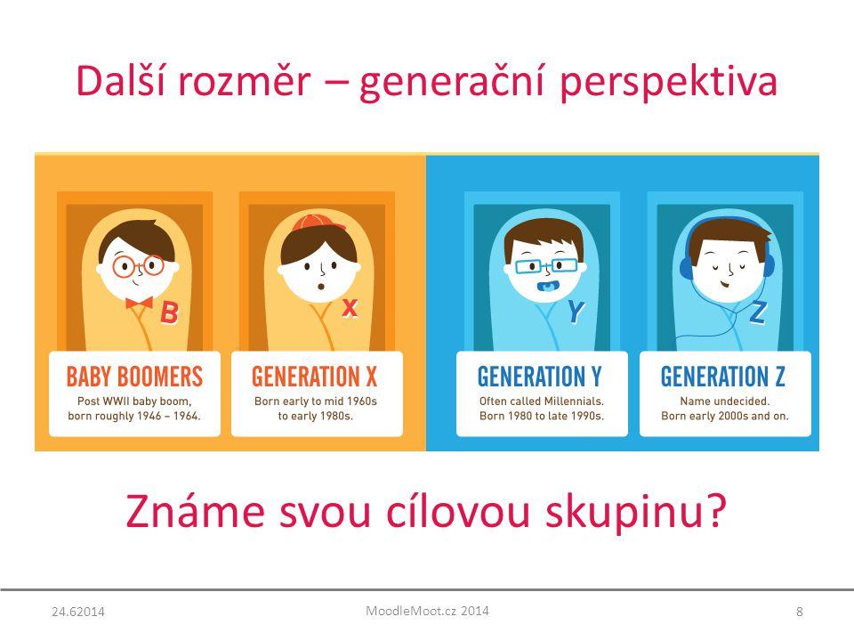 Další rozměr – generační perspektiva 24.620148 Známe svou cílovou skupinu? MoodleMoot.cz 2014
