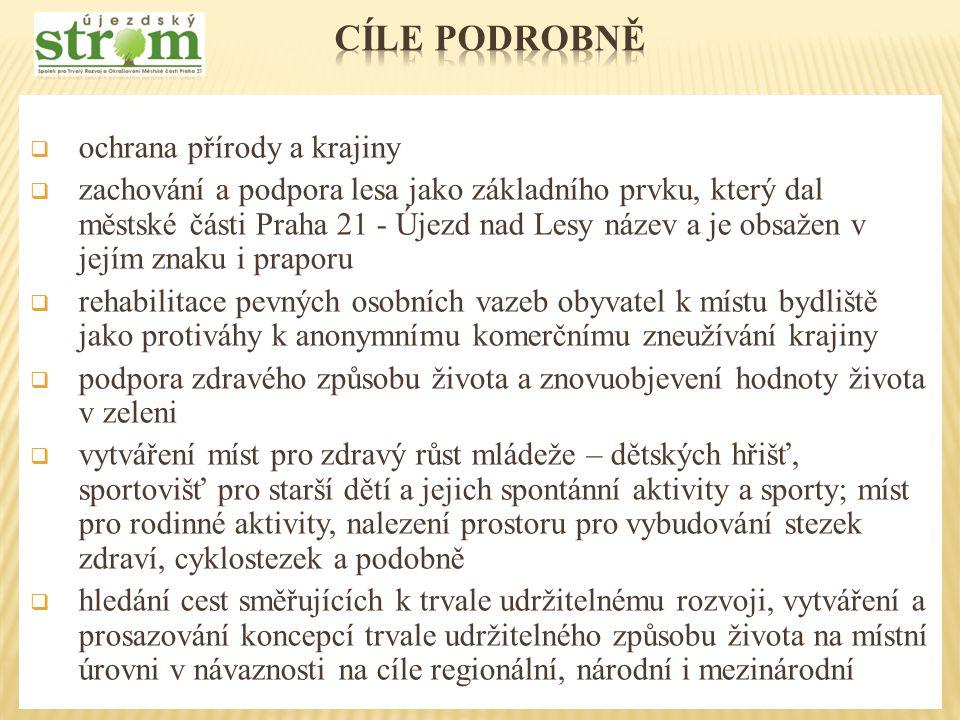 Spolek pro Trvalý Rozvoj a Okrašlování Městské části Praha 21, neboli Újezdský STROM o.s.