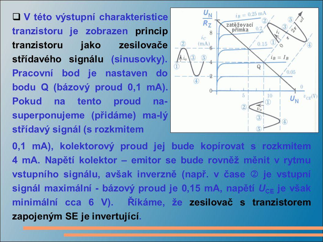  V této výstupní charakteristice tranzistoru je zobrazen princip tranzistoru jako zesilovače střídavého signálu (sinusovky). Pracovní bod je nastaven