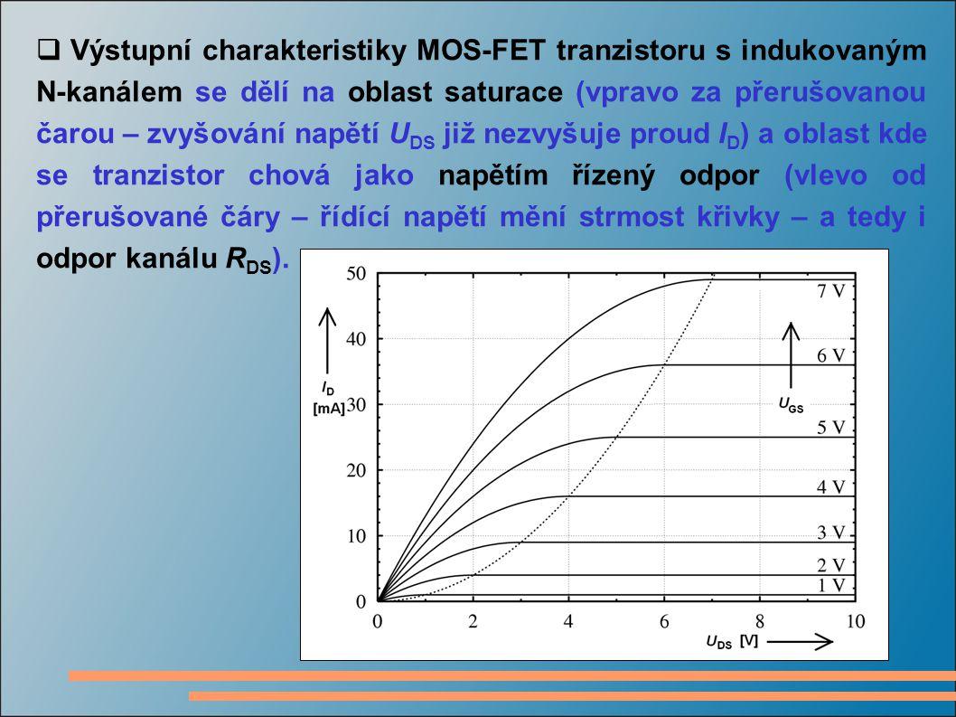  Výstupní charakteristiky MOS-FET tranzistoru s indukovaným N-kanálem se dělí na oblast saturace (vpravo za přerušovanou čarou – zvyšování napětí U D