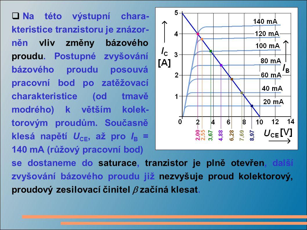  Na této výstupní chara- kteristice tranzistoru je znázor- něn vliv změny bázového proudu. Postupné zvyšování bázového proudu posouvá pracovní bod po