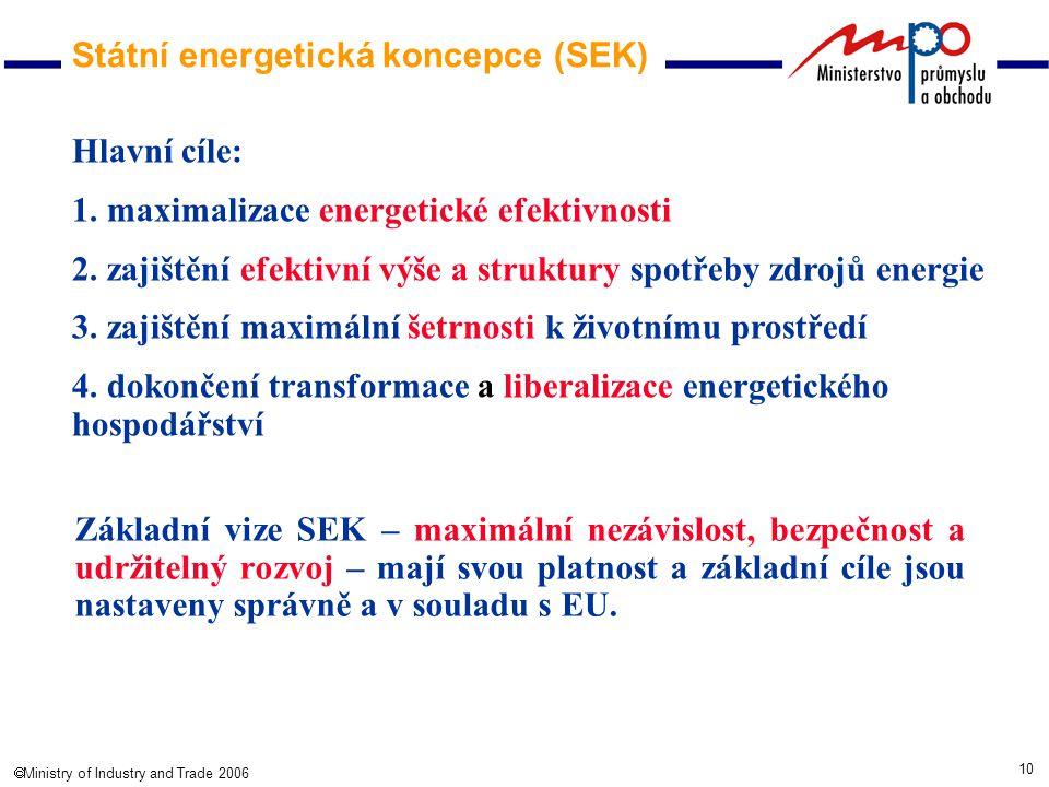 10  Ministry of Industry and Trade 2006 Státní energetická koncepce (SEK) Základní vize SEK – maximální nezávislost, bezpečnost a udržitelný rozvoj – mají svou platnost a základní cíle jsou nastaveny správně a v souladu s EU.