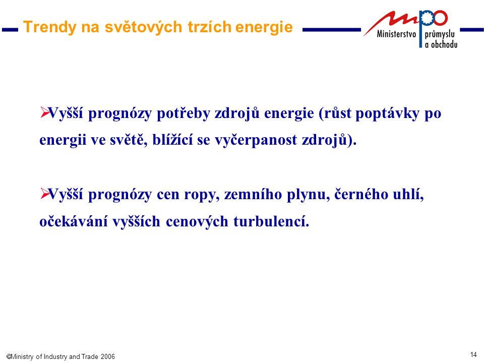 14  Ministry of Industry and Trade 2006 Trendy na světových trzích energie  Vyšší prognózy potřeby zdrojů energie (růst poptávky po energii ve světě, blížící se vyčerpanost zdrojů).