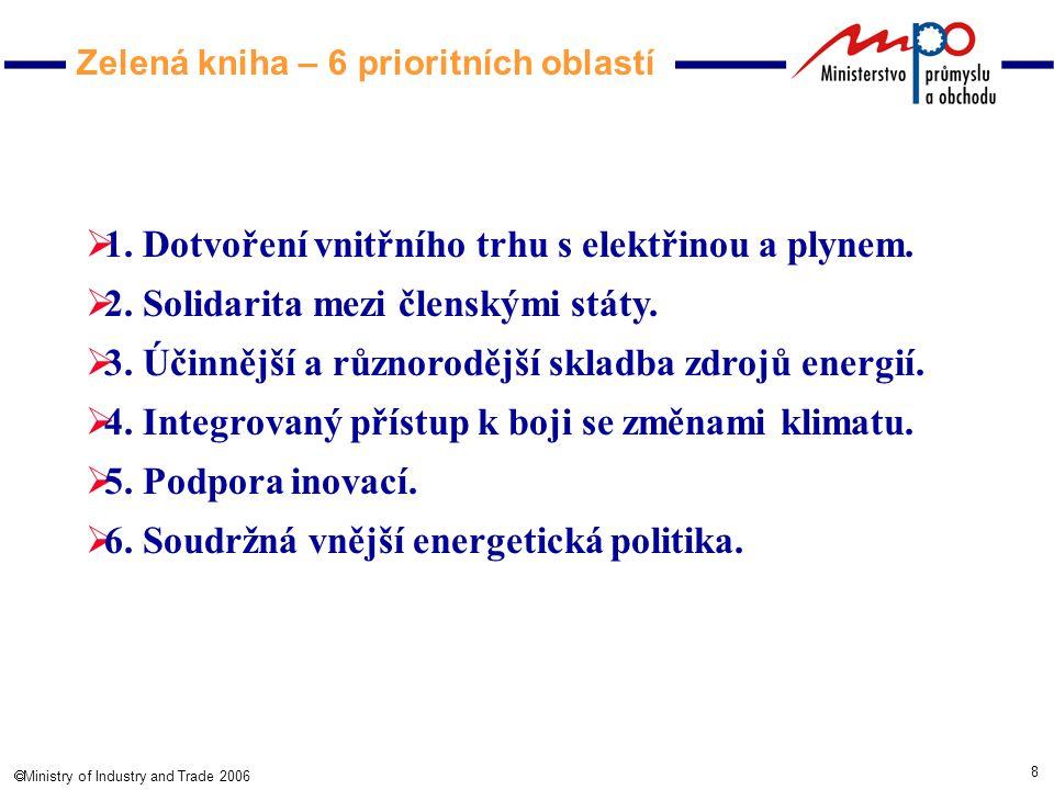 8  Ministry of Industry and Trade 2006 Zelená kniha – 6 prioritních oblastí  1.