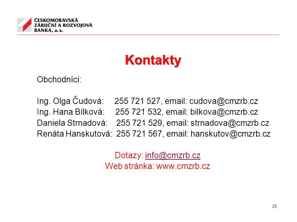 Kontakty Obchodníci: Ing. Olga Čudová: 255 721 527, email: cudova@cmzrb.cz Ing. Hana Bílková: 255 721 532, email: bilkova@cmzrb.cz Daniela Strnadová: