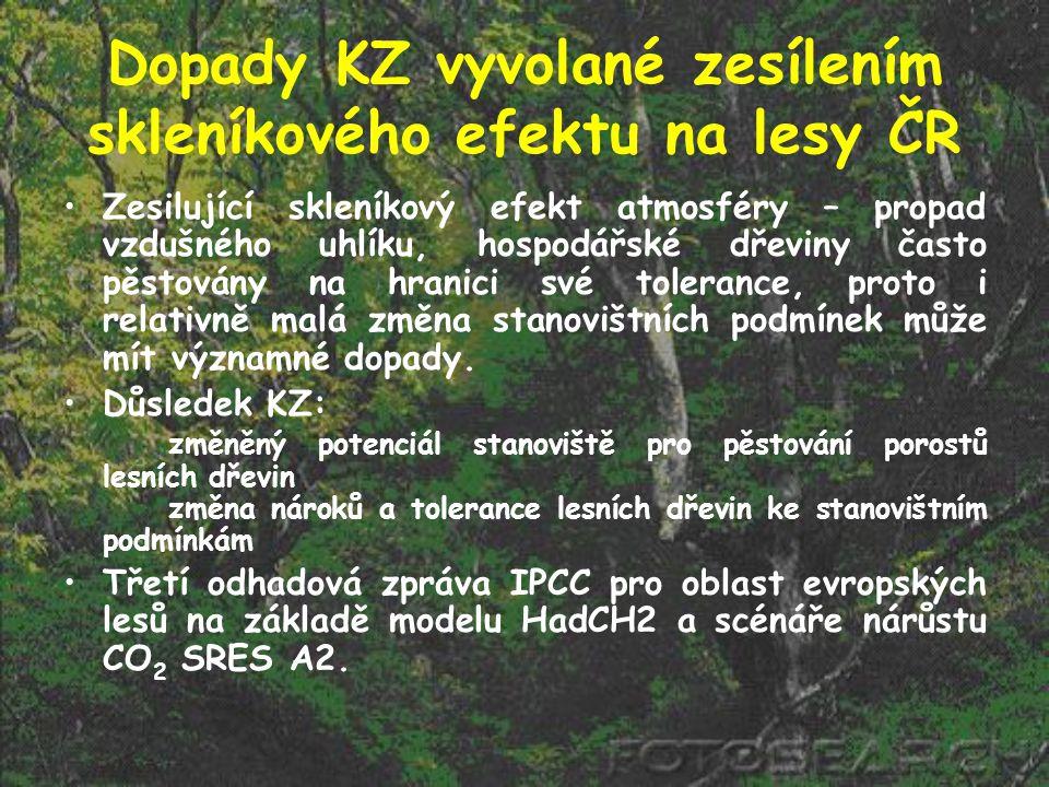Dopady KZ vyvolané zesílením skleníkového efektu na lesy ČR Zesilující skleníkový efekt atmosféry – propad vzdušného uhlíku, hospodářské dřeviny často