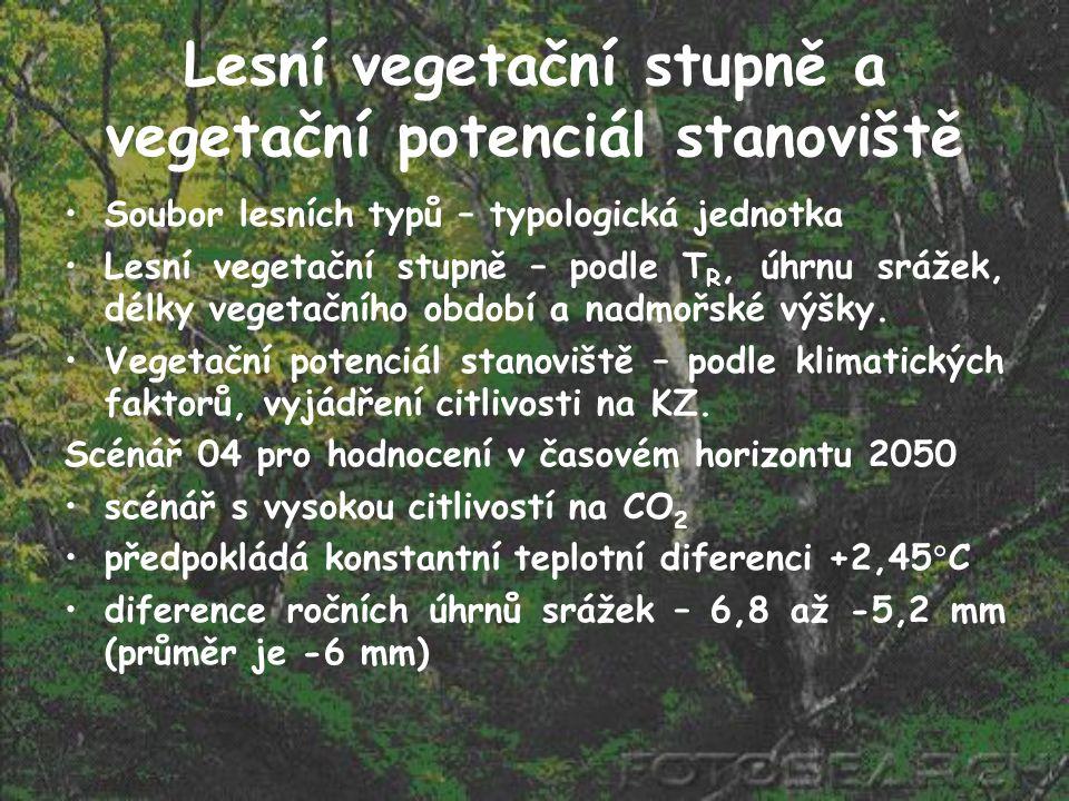 Lesní vegetační stupně a vegetační potenciál stanoviště Soubor lesních typů – typologická jednotka Lesní vegetační stupně – podle T R, úhrnu srážek, d