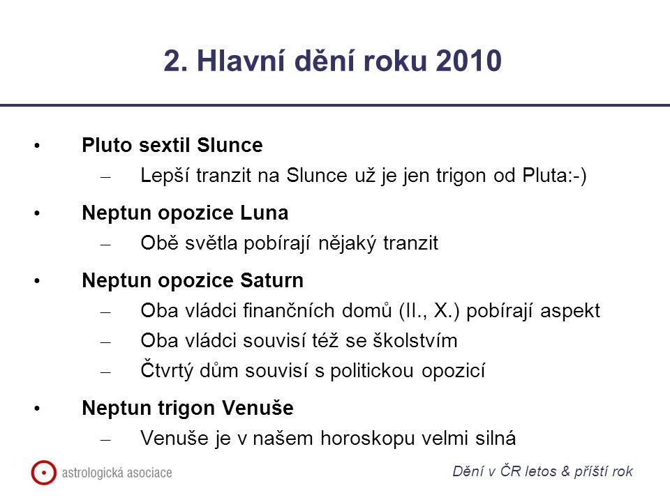 2. Hlavní dění roku 2010 Pluto sextil Slunce – Lepší tranzit na Slunce už je jen trigon od Pluta:-) Neptun opozice Luna – Obě světla pobírají nějaký t