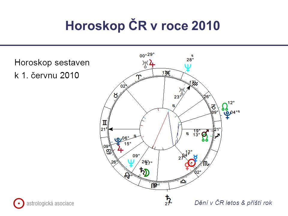 Horoskop ČR v roce 2010 Dění v ČR letos & příští rok Horoskop sestaven k 1. červnu 2010