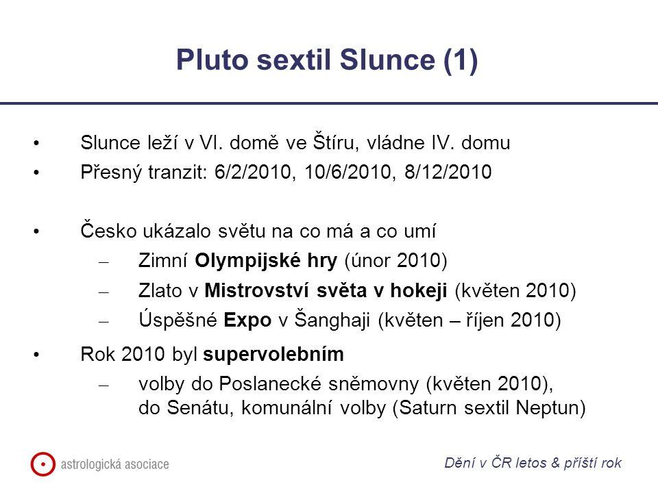 Pluto sextil Slunce (1) Slunce leží v VI. domě ve Štíru, vládne IV. domu Přesný tranzit: 6/2/2010, 10/6/2010, 8/12/2010 Česko ukázalo světu na co má a
