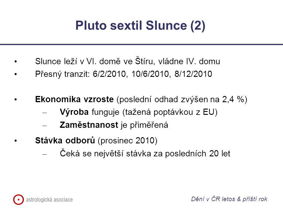 Pluto sextil Slunce (2) Slunce leží v VI. domě ve Štíru, vládne IV. domu Přesný tranzit: 6/2/2010, 10/6/2010, 8/12/2010 Ekonomika vzroste (poslední od