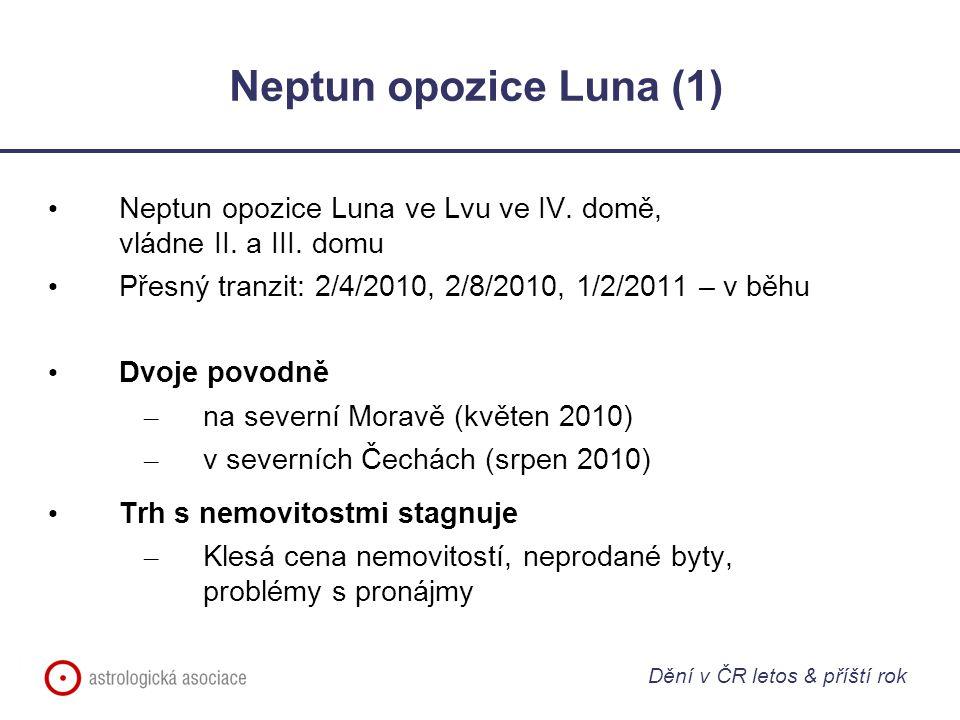 Neptun opozice Luna (1) Neptun opozice Luna ve Lvu ve IV. domě, vládne II. a III. domu Přesný tranzit: 2/4/2010, 2/8/2010, 1/2/2011 – v běhu Dvoje pov