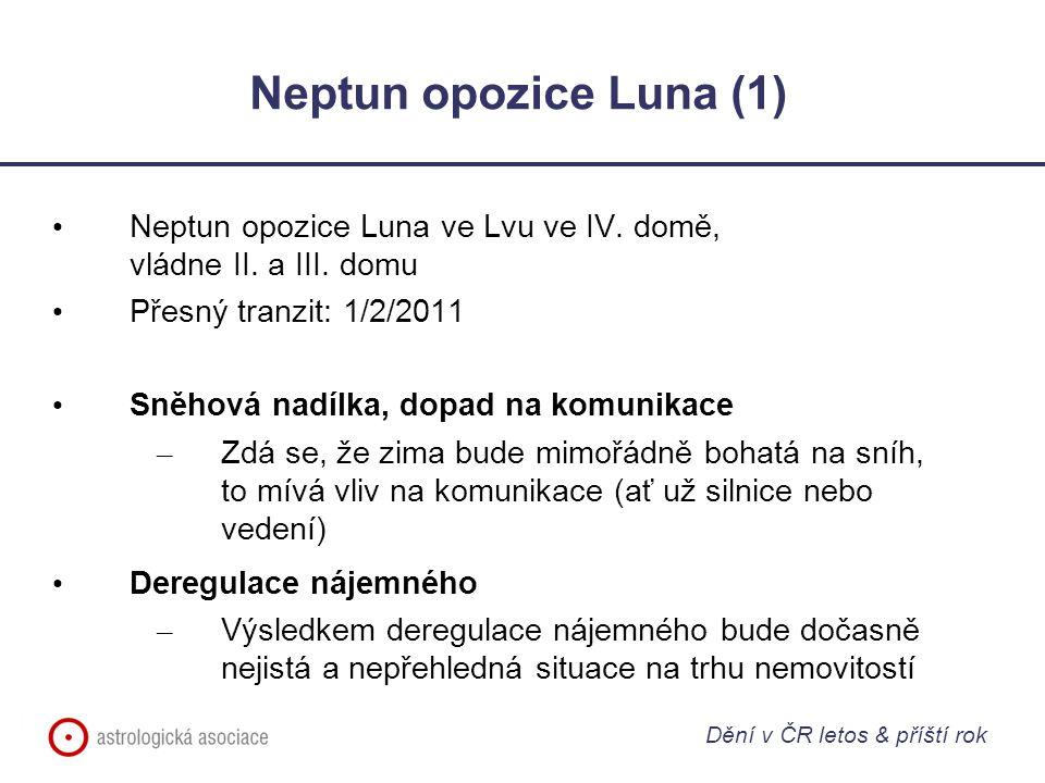 Neptun opozice Luna (1) Neptun opozice Luna ve Lvu ve IV. domě, vládne II. a III. domu Přesný tranzit: 1/2/2011 Sněhová nadílka, dopad na komunikace –