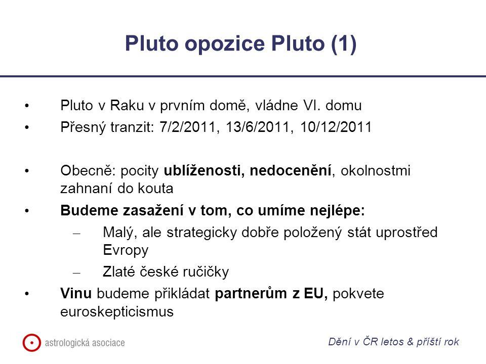 Pluto opozice Pluto (1) Pluto v Raku v prvním domě, vládne VI. domu Přesný tranzit: 7/2/2011, 13/6/2011, 10/12/2011 Obecně: pocity ublíženosti, nedoce
