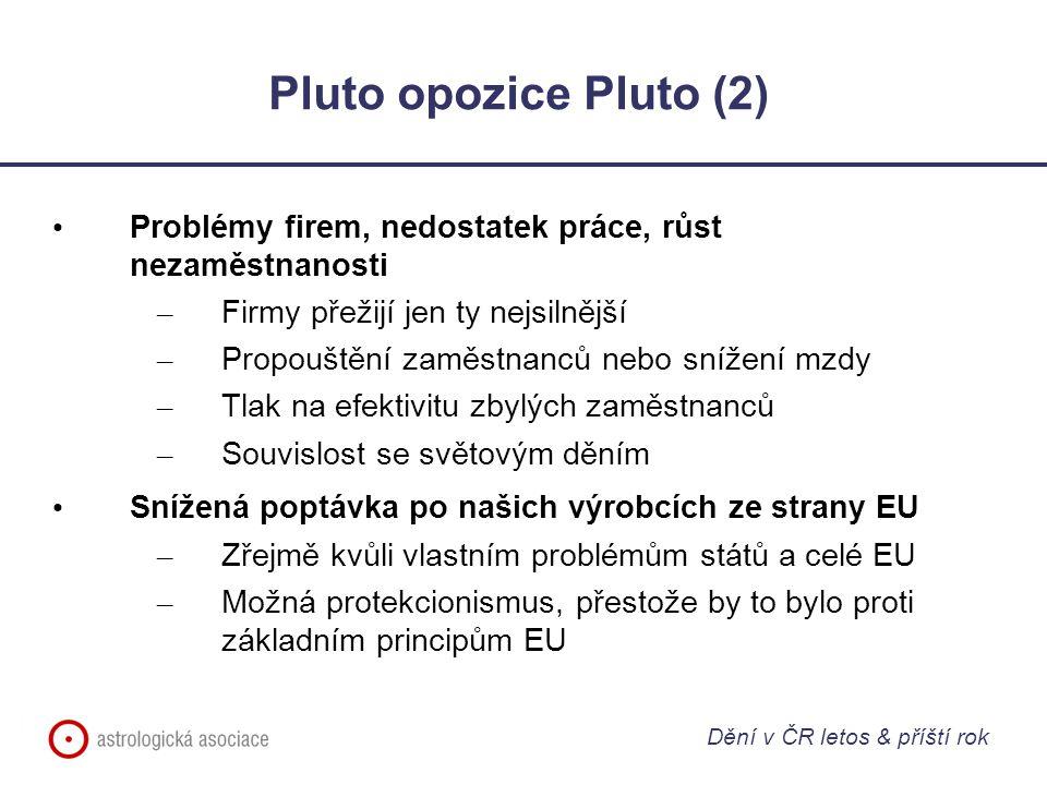Pluto opozice Pluto (2) Problémy firem, nedostatek práce, růst nezaměstnanosti – Firmy přežijí jen ty nejsilnější – Propouštění zaměstnanců nebo snížení mzdy – Tlak na efektivitu zbylých zaměstnanců – Souvislost se světovým děním Snížená poptávka po našich výrobcích ze strany EU – Zřejmě kvůli vlastním problémům států a celé EU – Možná protekcionismus, přestože by to bylo proti základním principům EU Dění v ČR letos & příští rok