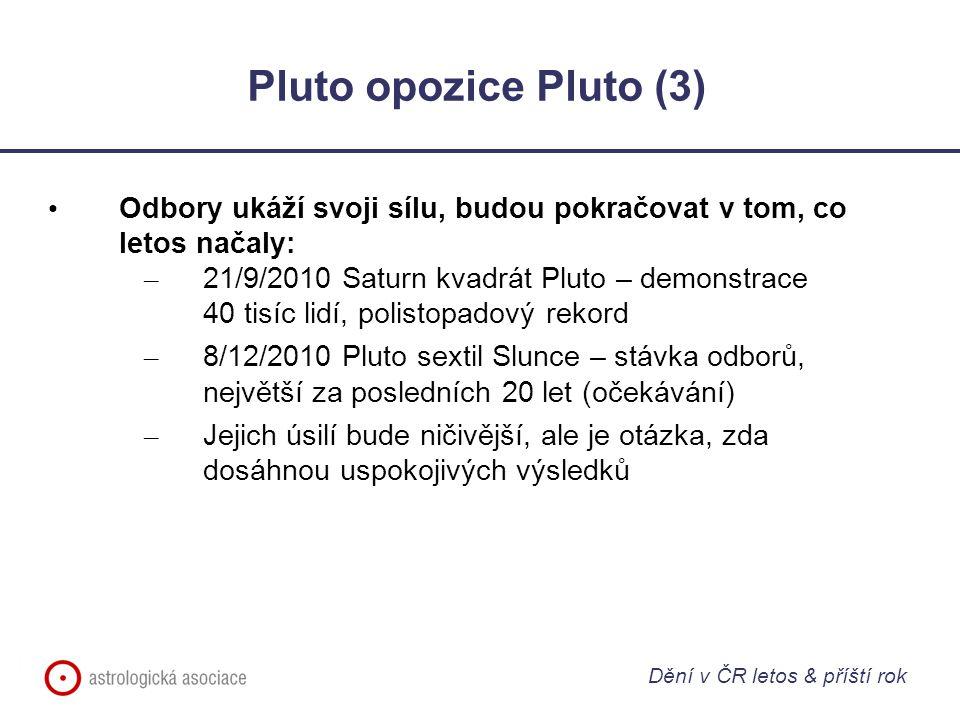 Pluto opozice Pluto (3) Odbory ukáží svoji sílu, budou pokračovat v tom, co letos načaly: – 21/9/2010 Saturn kvadrát Pluto – demonstrace 40 tisíc lidí