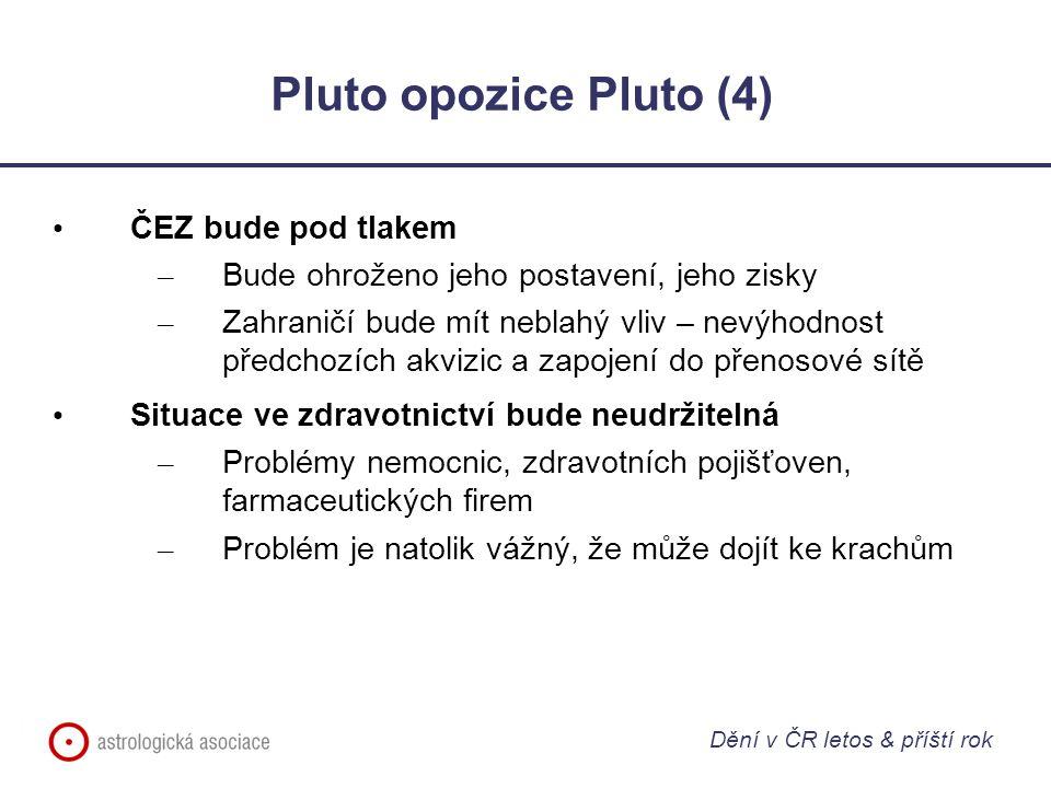 Pluto opozice Pluto (4) ČEZ bude pod tlakem – Bude ohroženo jeho postavení, jeho zisky – Zahraničí bude mít neblahý vliv – nevýhodnost předchozích akvizic a zapojení do přenosové sítě Situace ve zdravotnictví bude neudržitelná – Problémy nemocnic, zdravotních pojišťoven, farmaceutických firem – Problém je natolik vážný, že může dojít ke krachům Dění v ČR letos & příští rok