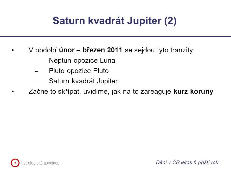Saturn kvadrát Jupiter (2) V období únor – březen 2011 se sejdou tyto tranzity: – Neptun opozice Luna – Pluto opozice Pluto – Saturn kvadrát Jupiter Začne to skřípat, uvidíme, jak na to zareaguje kurz koruny Dění v ČR letos & příští rok