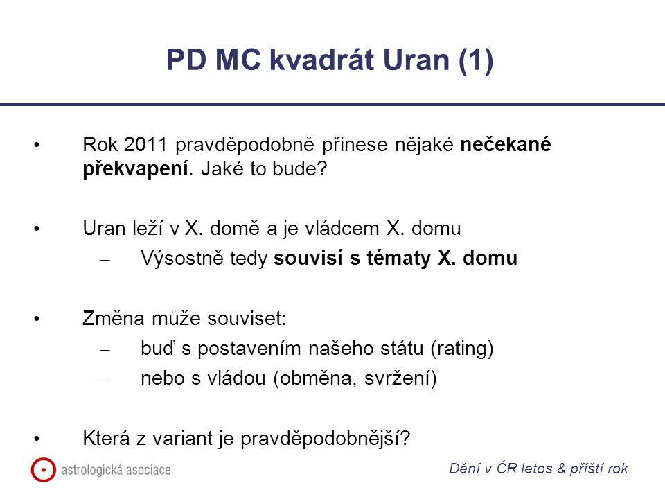 PD MC kvadrát Uran (1) Rok 2011 pravděpodobně přinese nějaké nečekané překvapení. Jaké to bude? Uran leží v X. domě a je vládcem X. domu – Výsostně te