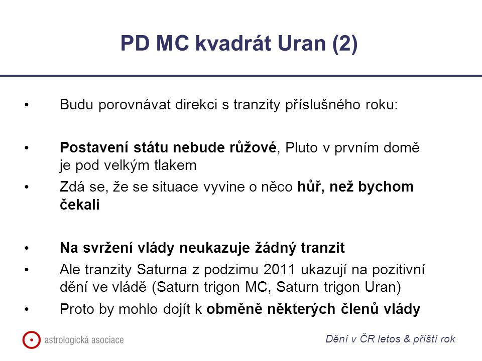PD MC kvadrát Uran (2) Budu porovnávat direkci s tranzity příslušného roku: Postavení státu nebude růžové, Pluto v prvním domě je pod velkým tlakem Zd